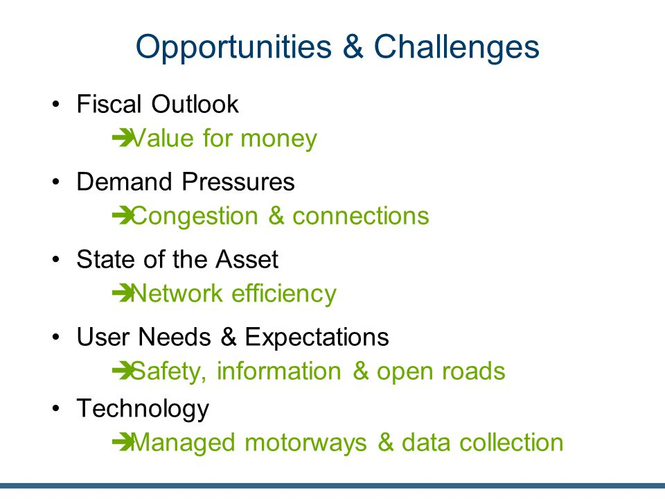 Opportunities & Challenges Fiscal Outlook Value for money Demand Pressures Congestion & connections State of the Asset Network efficiency User Needs & Expectations Safety, information & open roads Technology Managed motorways & data collection