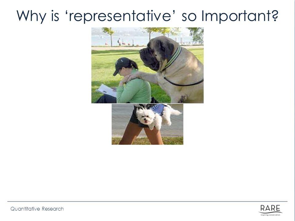 Quantitative Research Why is representative so Important