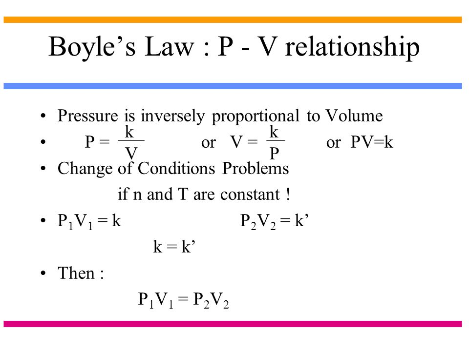 Boyles Law : P - V relationship Pressure is inversely proportional to Volume P = or V = or PV=k Change of Conditions Problems if n and T are constant
