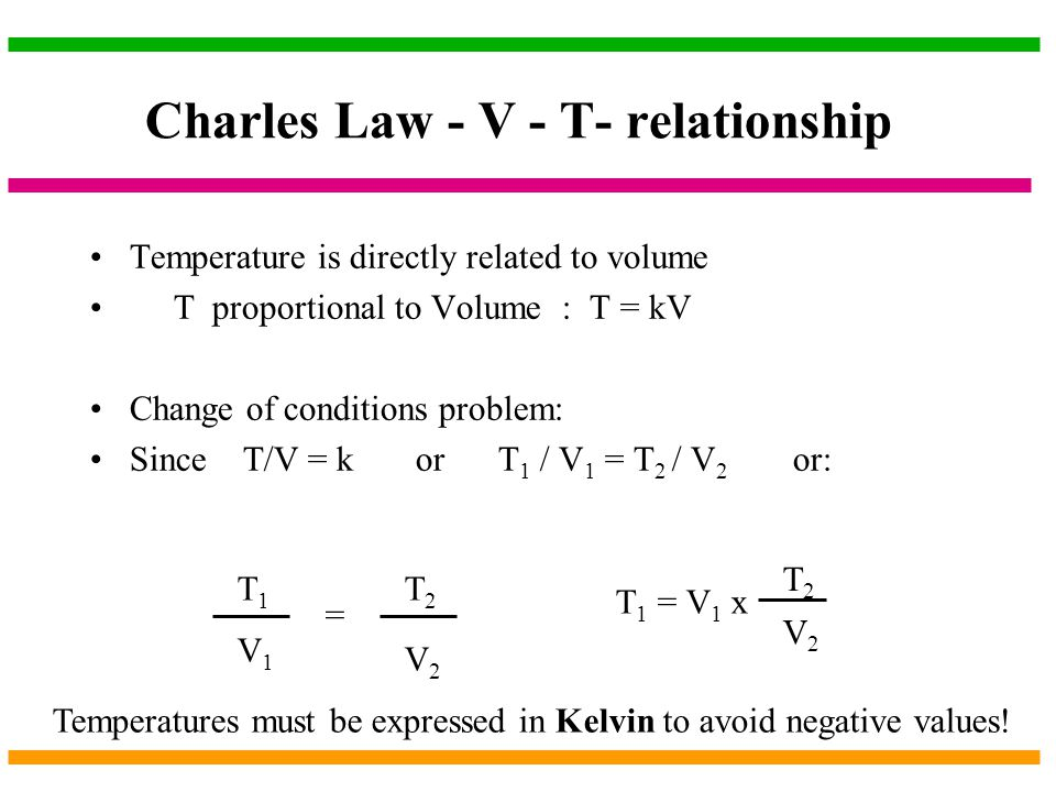 Charles Law - V - T- relationship Temperature is directly related to volume T proportional to Volume : T = kV Change of conditions problem: Since T/V