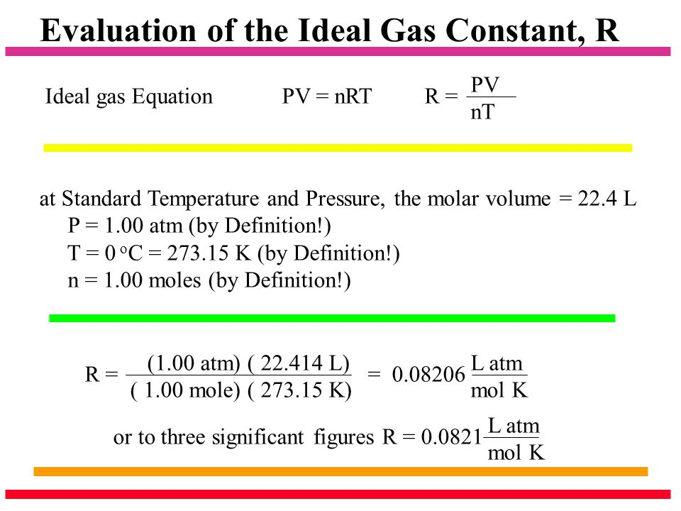 Evaluation of the Ideal Gas Constant, R Ideal gas Equation PV = nRT R = PV nT at Standard Temperature and Pressure, the molar volume = 22.4 L P = 1.00