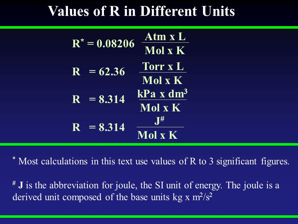 Values of R in Different Units R * = 0.08206 R = 62.36 R = 8.314 Atm x L Mol x K Torr x L Mol x K kPa x dm 3 Mol x K J # Mol x K * Most calculations i