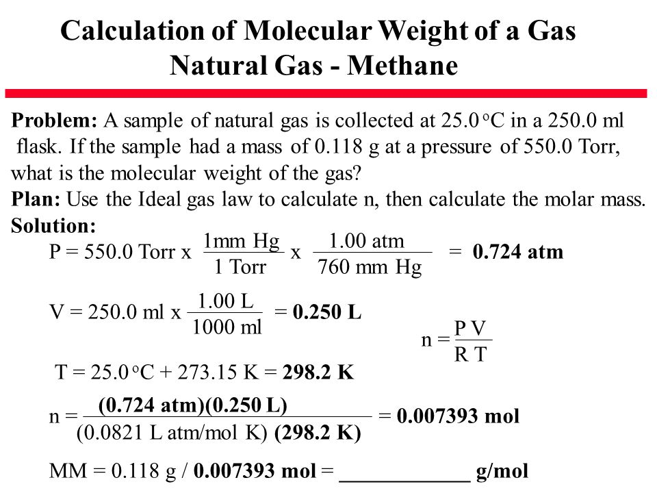 Calculation of Molecular Weight of a Gas Natural Gas - Methane Problem: A sample of natural gas is collected at 25.0 o C in a 250.0 ml flask. If the s