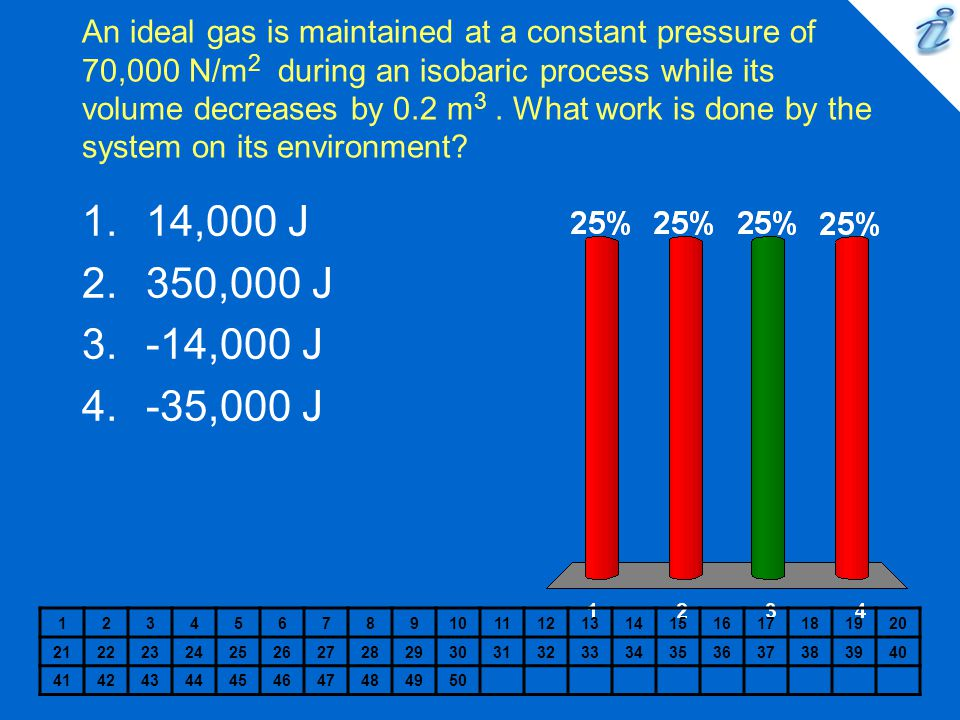 An ideal gas is maintained at a constant pressure of 70,000 N/m 2 during an isobaric process while its volume decreases by 0.2 m 3. What work is done