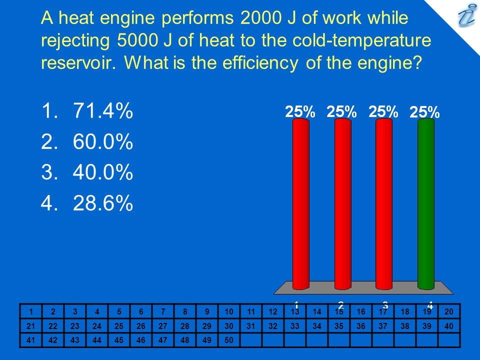 A heat engine performs 2000 J of work while rejecting 5000 J of heat to the cold-temperature reservoir. What is the efficiency of the engine? 12345678