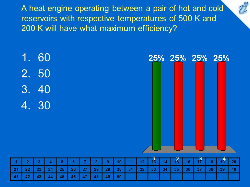 A heat engine operating between a pair of hot and cold reservoirs with respective temperatures of 500 K and 200 K will have what maximum efficiency? 1