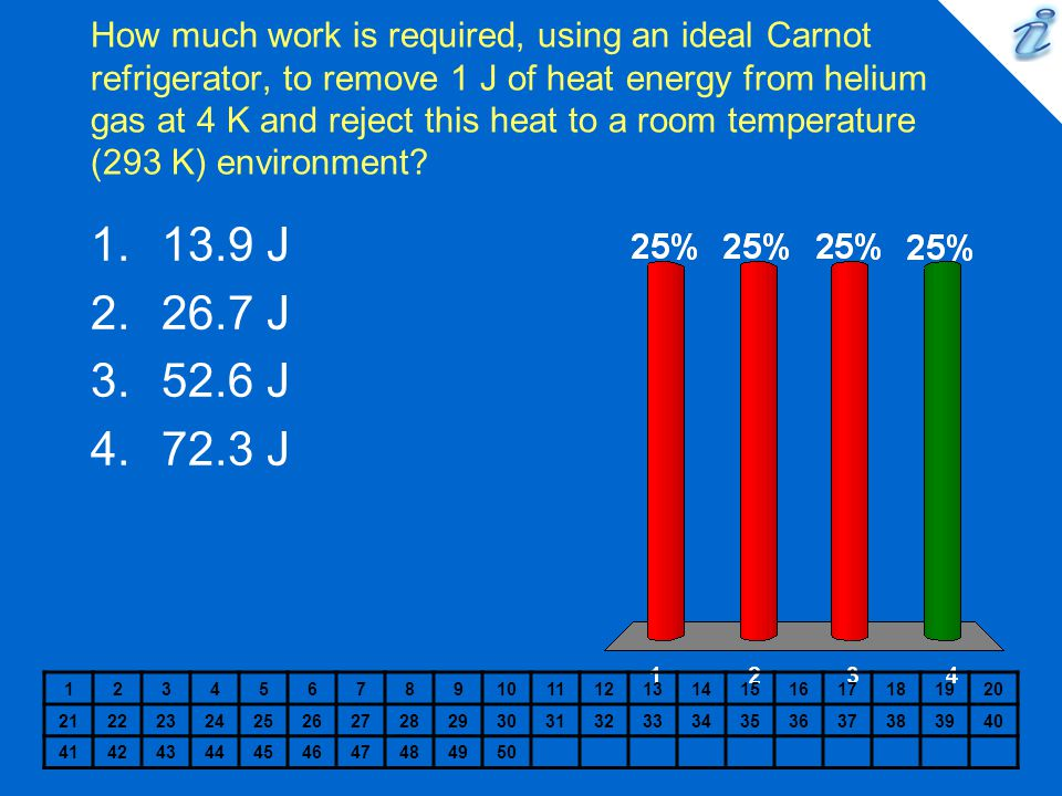 How much work is required, using an ideal Carnot refrigerator, to remove 1 J of heat energy from helium gas at 4 K and reject this heat to a room temp