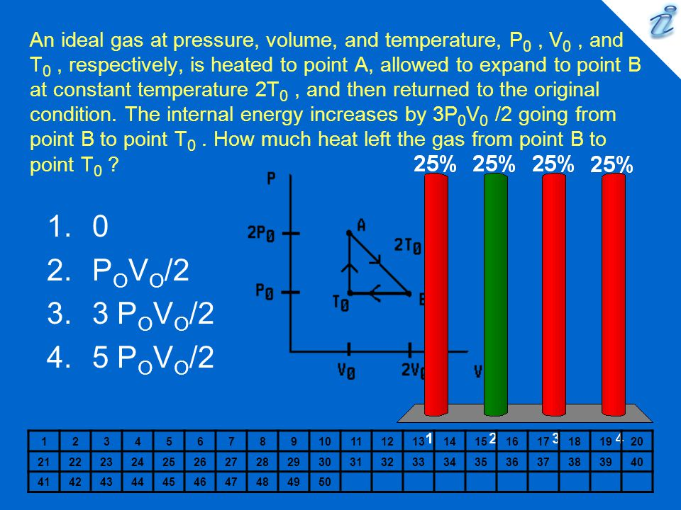 An ideal gas at pressure, volume, and temperature, P 0, V 0, and T 0, respectively, is heated to point A, allowed to expand to point B at constant tem