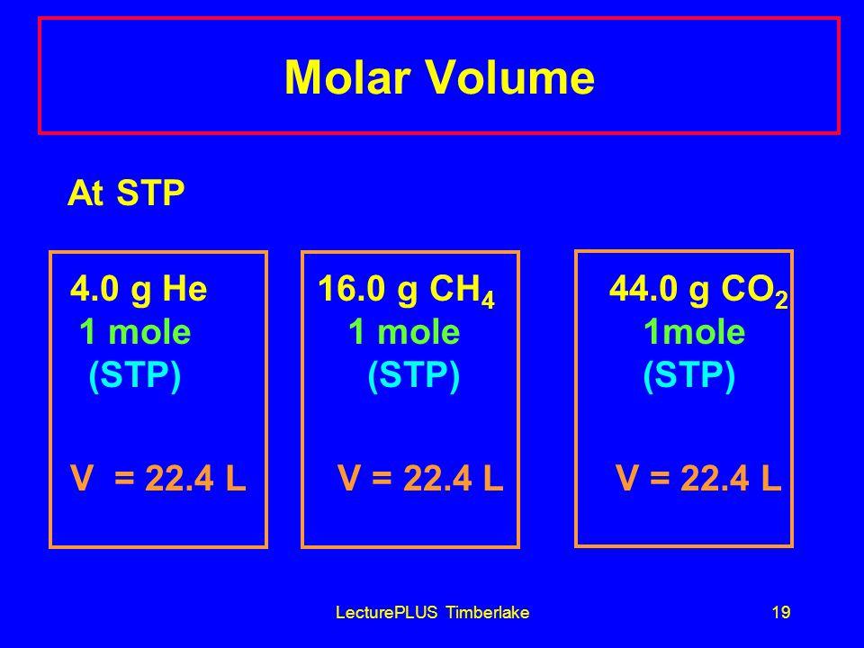 LecturePLUS Timberlake19 Molar Volume At STP 4.0 g He 16.0 g CH 4 44.0 g CO 2 1 mole 1 mole1mole (STP) (STP)(STP) V = 22.4 L V = 22.4 L V = 22.4 L