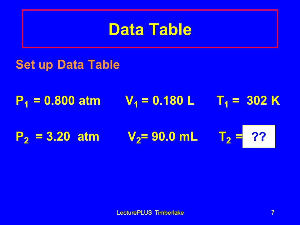LecturePLUS Timberlake7 Data Table Set up Data Table P 1 = 0.800 atm V 1 = 0.180 L T 1 = 302 K P 2 = 3.20 atm V 2 = 90.0 mL T 2 = .