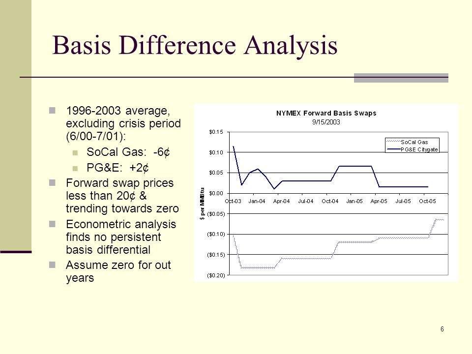 6 Basis Difference Analysis 1996-2003 average, excluding crisis period (6/00-7/01): SoCal Gas: -6¢ PG&E: +2¢ Forward swap prices less than 20¢ & trending towards zero Econometric analysis finds no persistent basis differential Assume zero for out years
