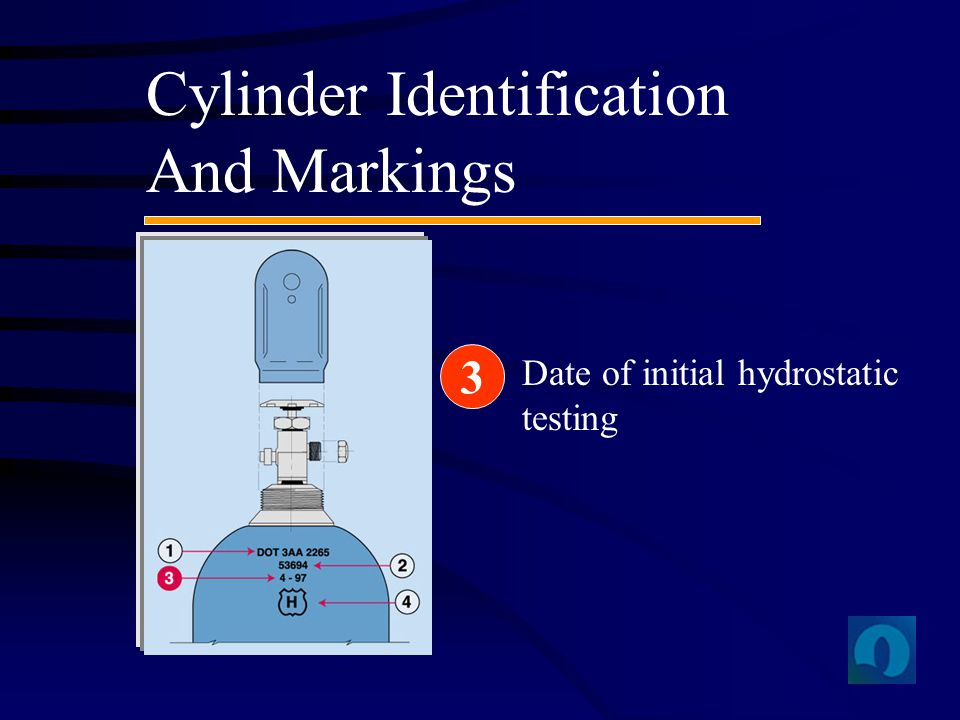 Cylinder Identification And Markings Date of initial hydrostatic testing 3