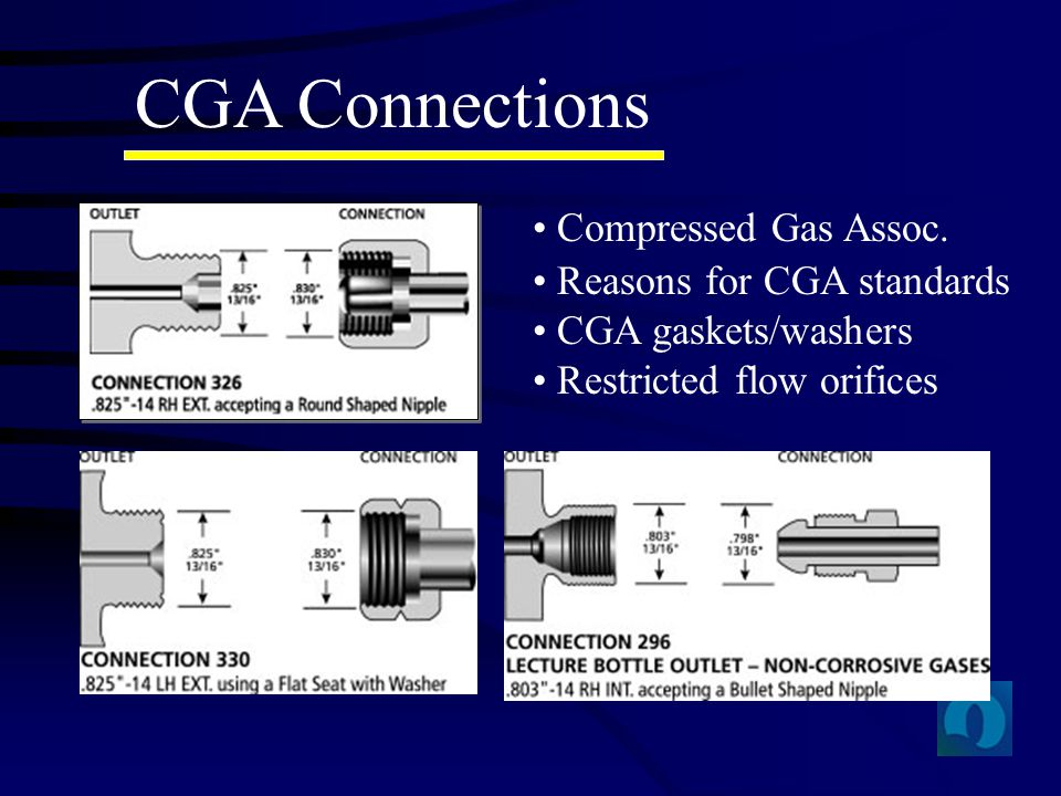 CGA Connections Compressed Gas Assoc. Reasons for CGA standards CGA gaskets/washers Restricted flow orifices