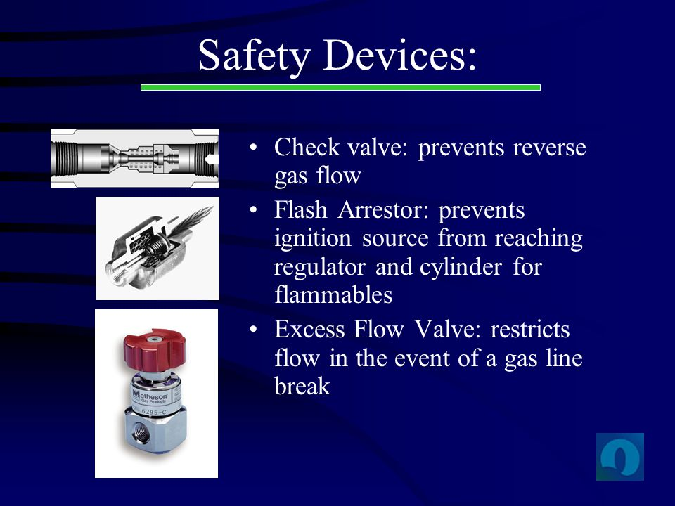 Check valve: prevents reverse gas flow Flash Arrestor: prevents ignition source from reaching regulator and cylinder for flammables Excess Flow Valve: