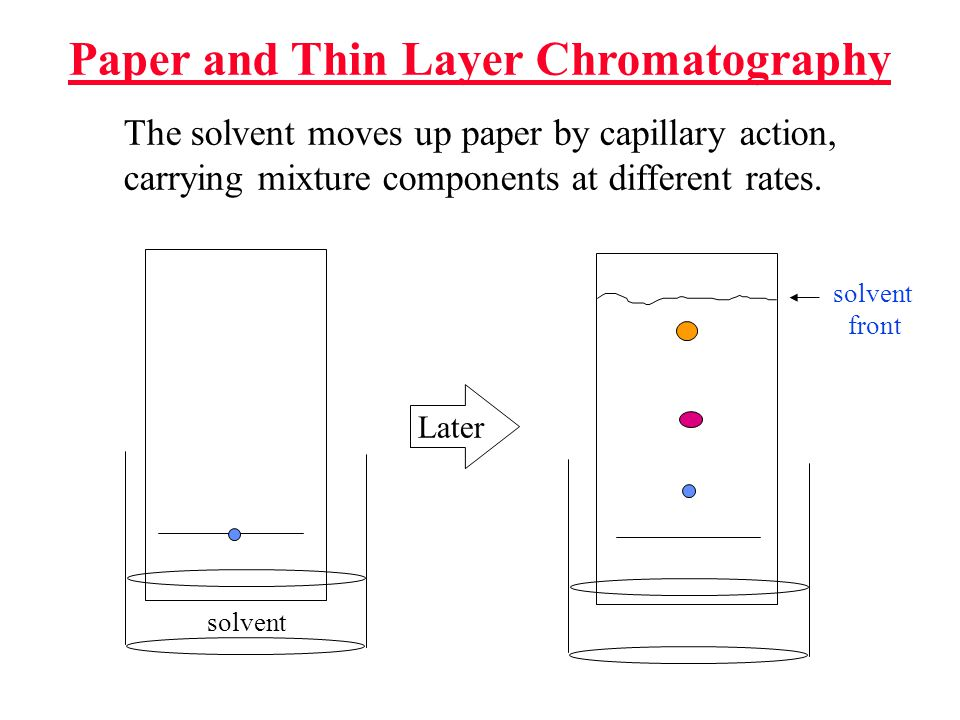 Paper and Thin Layer Chromatography Later The solvent moves up paper by capillary action, carrying mixture components at different rates. solvent fron