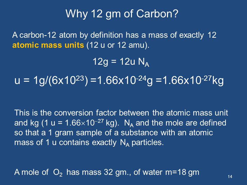 14 A carbon-12 atom by definition has a mass of exactly 12 atomic mass units (12 u or 12 amu). 12g = 12u N A u = 1g/(6x10 23 ) =1.66x10 -24 g =1.66x10