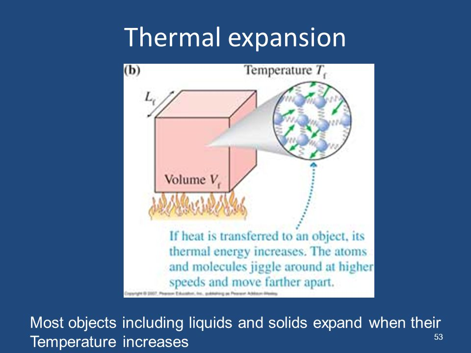 Thermal expansion 53 Most objects including liquids and solids expand when their Temperature increases