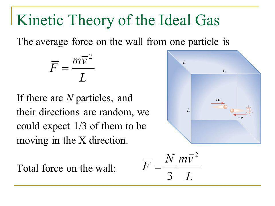 Kinetic Theory of the Ideal Gas The average force on the wall from one particle is If there are N particles, and their directions are random, we could