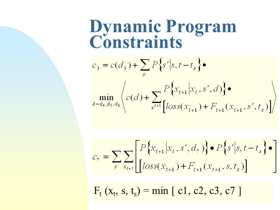 F t (x t, s, t s ) = min [ c1, c2, c3, c7 ]