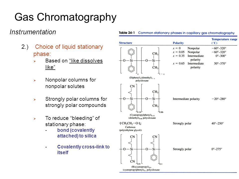 Gas Chromatography Instrumentation 3.)Packed Columns Greater sample capacity Broader peaks, longer retention times and less resolution - Improve resolution by using small, uniform particle sizes Packed column Open tubular column