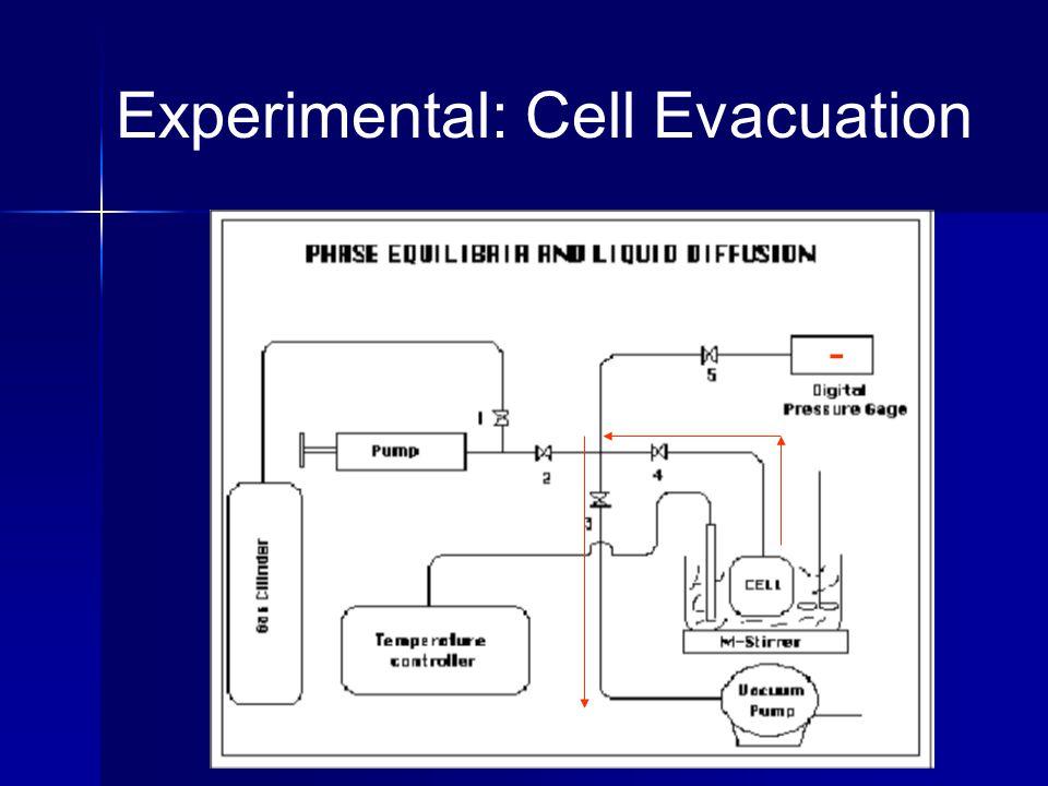 Experimental: Cell Evacuation -