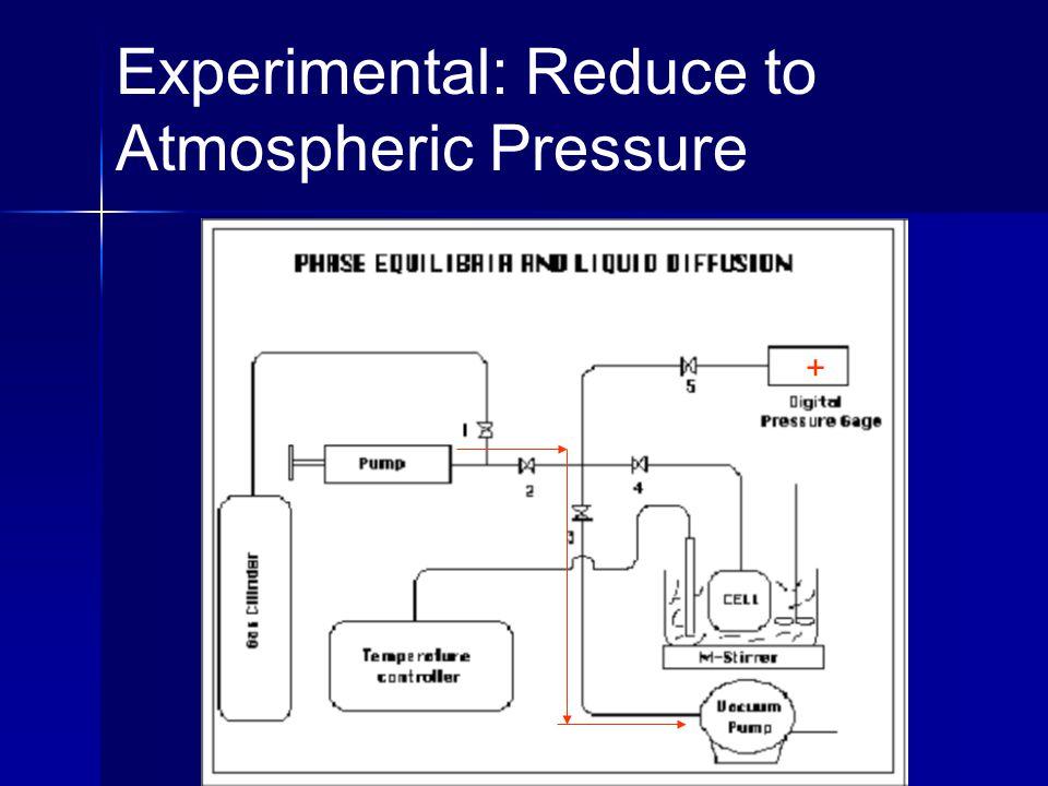 Experimental: Reduce to Atmospheric Pressure +
