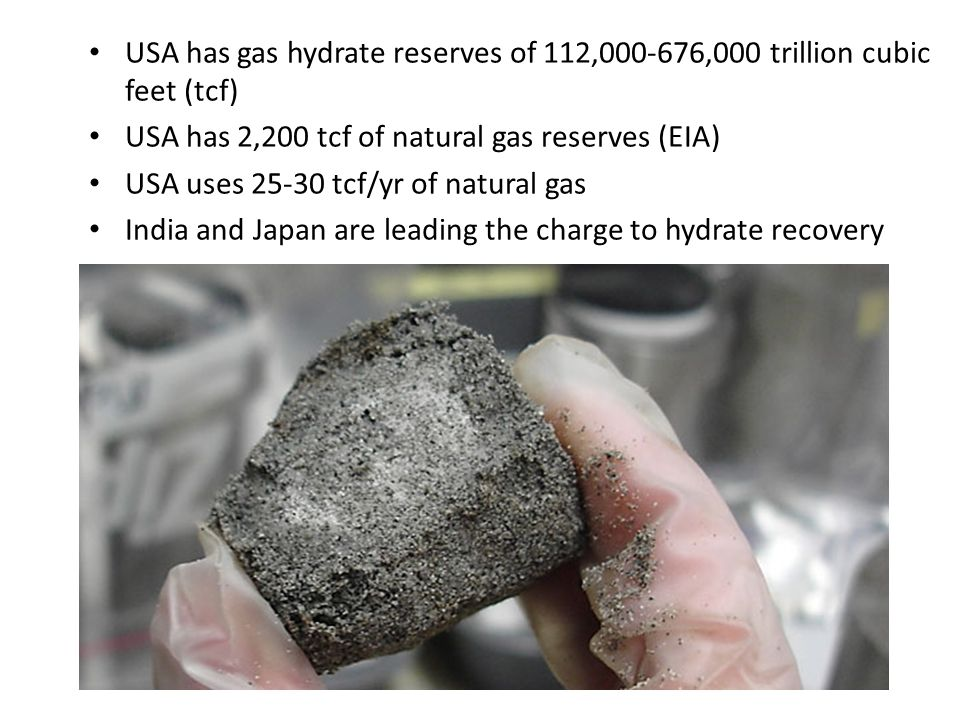 USA has gas hydrate reserves of 112,000-676,000 trillion cubic feet (tcf) USA has 2,200 tcf of natural gas reserves (EIA) USA uses 25-30 tcf/yr of natural gas India and Japan are leading the charge to hydrate recovery