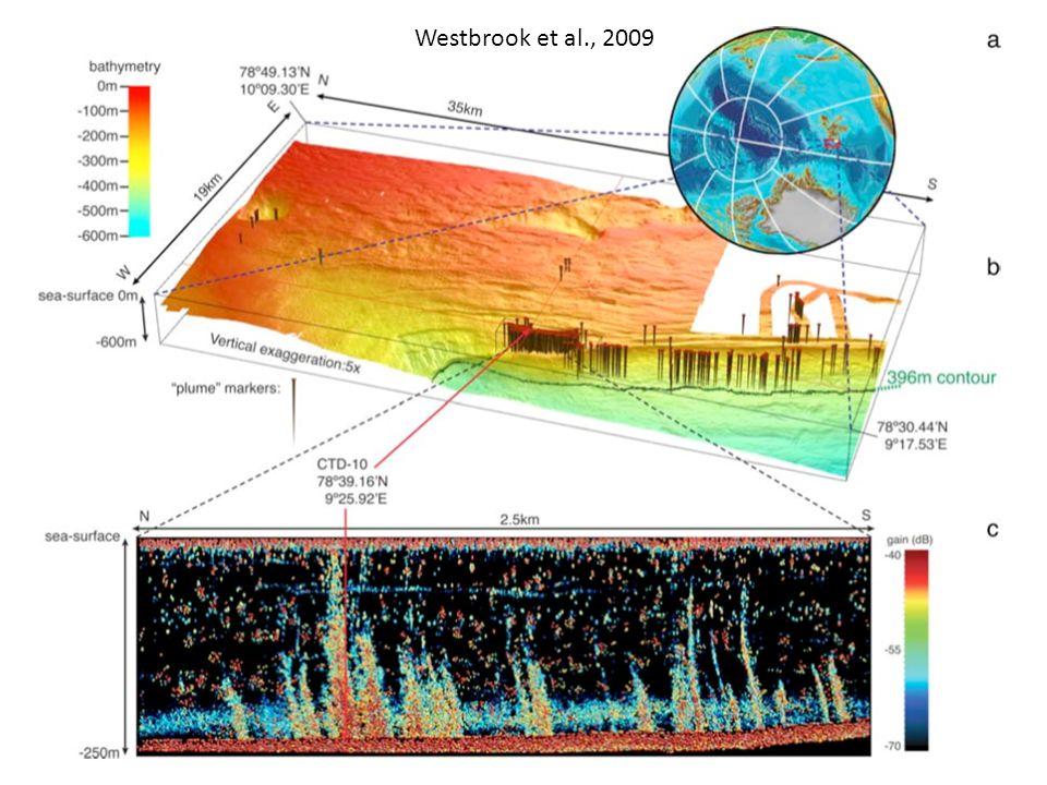Westbrook et al., 2009