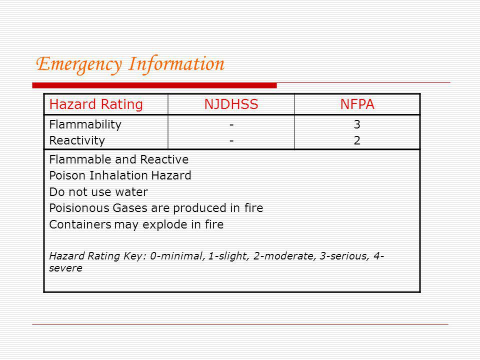 Emergency Information Hazard RatingNJDHSSNFPA Flammability Reactivity ---- 3232 Flammable and Reactive Poison Inhalation Hazard Do not use water Poisionous Gases are produced in fire Containers may explode in fire Hazard Rating Key: 0-minimal, 1-slight, 2-moderate, 3-serious, 4- severe