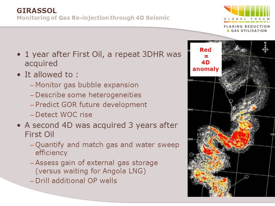 GIRASSOL Monitoring of Gas Re-injection through 4D Seismic 1 year after First Oil, a repeat 3DHR was acquired It allowed to : – Monitor gas bubble expansion – Describe some heterogeneities – Predict GOR future development – Detect WOC rise A second 4D was acquired 3 years after First Oil – Quantify and match gas and water sweep efficiency – Assess gain of external gas storage (versus waiting for Angola LNG) – Drill additional OP wells Red = 4D anomaly