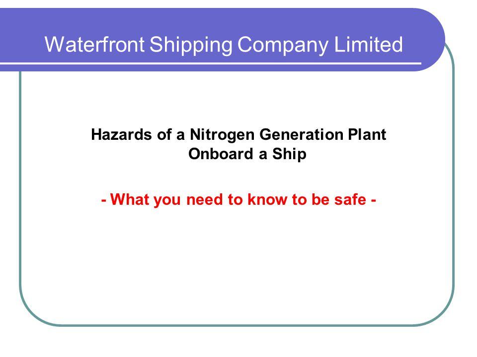 Nitrogen – Tank Entry Tank Entry Hazards and Awareness