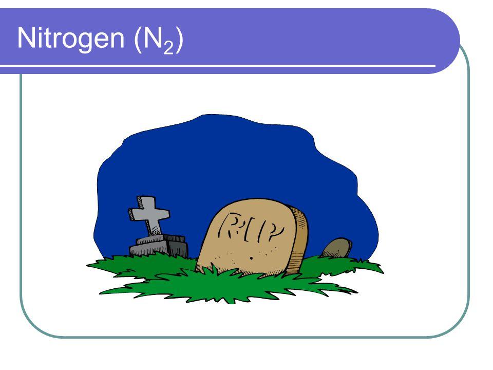 Nitrogen – Physiological Effects