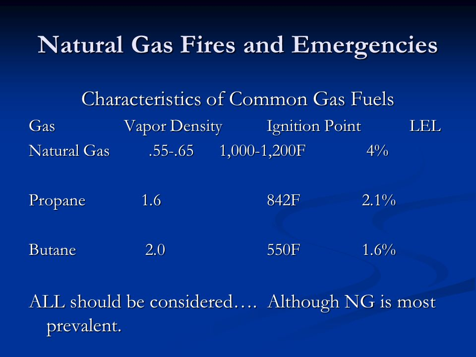 Natural Gas Fires and Emergencies Characteristics of Common Gas Fuels GasVapor DensityIgnition PointLEL Natural Gas ,000-1,200F 4% Propane F2.1% Butane F1.6% ALL should be considered….