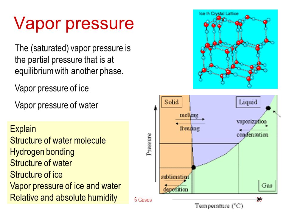 6 Gases20 Vapor pressure The (saturated) vapor pressure is the partial pressure that is at equilibrium with another phase. Vapor pressure of ice Vapor