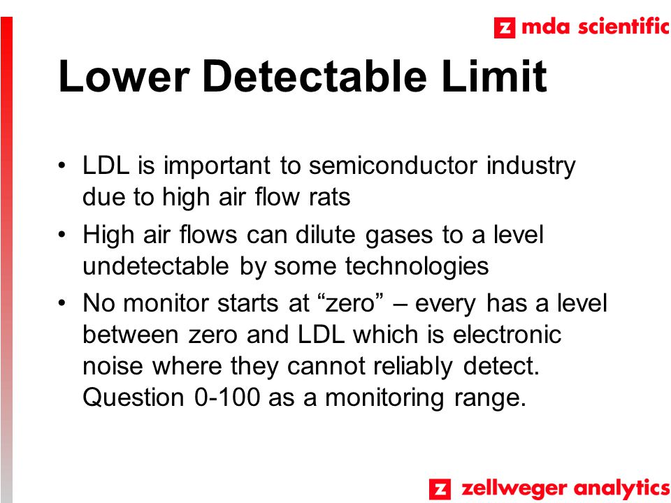 Lower Detectable Limit LDL is important to semiconductor industry due to high air flow rats High air flows can dilute gases to a level undetectable by some technologies No monitor starts at zero – every has a level between zero and LDL which is electronic noise where they cannot reliably detect.