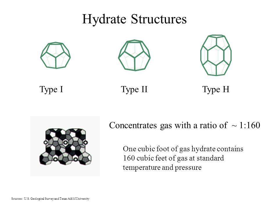 Hydrate Formation Requires Five Ingredients: Water Pressure Temperature Nucleation Site Gas - CH 4, CO 2, C 2 H 6, H 2 S, etc.