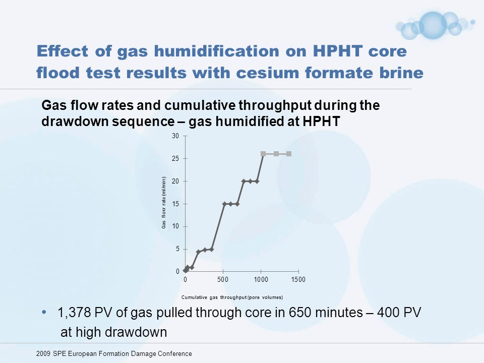 Effect of gas humidification on HPHT core flood test results with cesium formate brine 2009 SPE European Formation Damage Conference Gas flow rates an