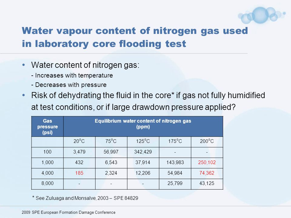 Water vapour content of nitrogen gas used in laboratory core flooding test Water content of nitrogen gas: - Increases with temperature - Decreases wit