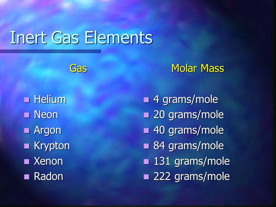 Diatomic Gas Elements Gas Hydrogen (H 2 ) Hydrogen (H 2 ) Nitrogen (N 2 ) Nitrogen (N 2 ) Oxygen (O 2 ) Oxygen (O 2 ) Fluorine (F 2 ) Fluorine (F 2 ) Chlorine (Cl 2 ) Chlorine (Cl 2 ) Molar Mass 2 grams/mole 28 grams/mole 32 grams/mole 38 grams/mole 70 grams/mole
