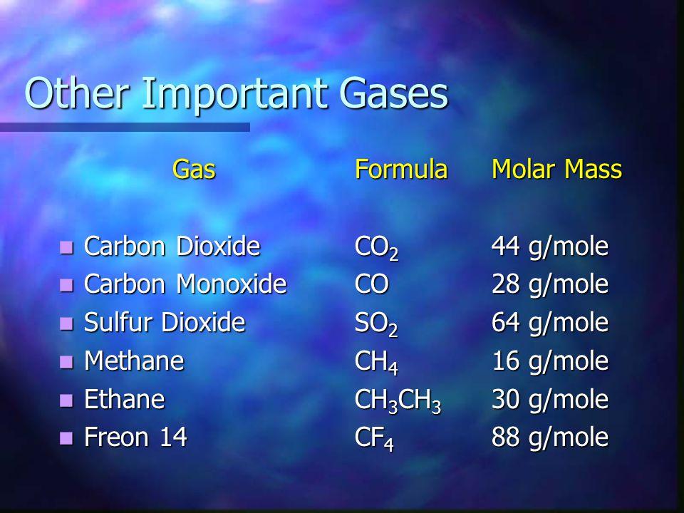 Inert Gas Elements Gas Helium Helium Neon Neon Argon Argon Krypton Krypton Xenon Xenon Radon Radon Molar Mass 4 grams/mole 20 grams/mole 40 grams/mole 84 grams/mole 131 grams/mole 222 grams/mole