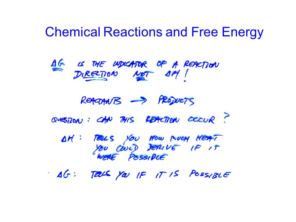 Chemical Reactions and Free Energy