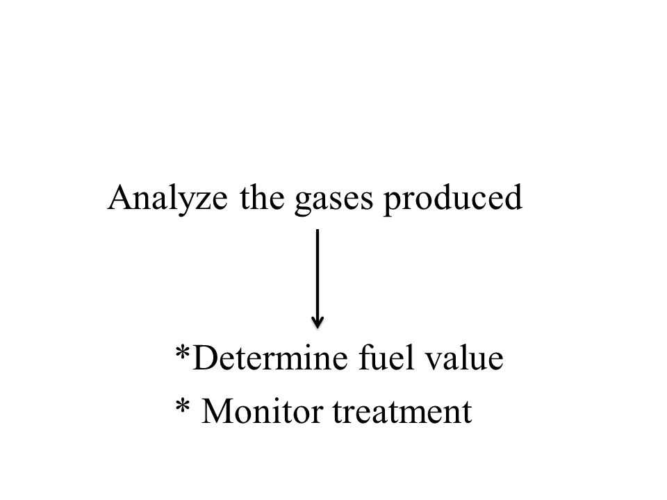 Analyze the gases produced *Determine fuel value * Monitor treatment