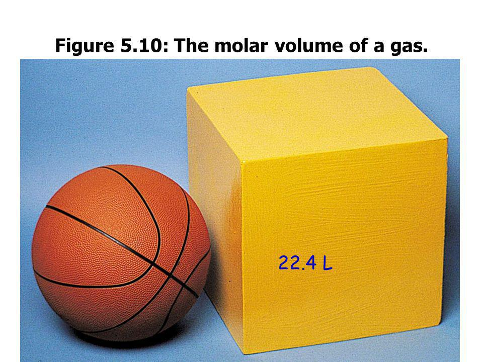 Figure 5.10: The molar volume of a gas. 22.4 L