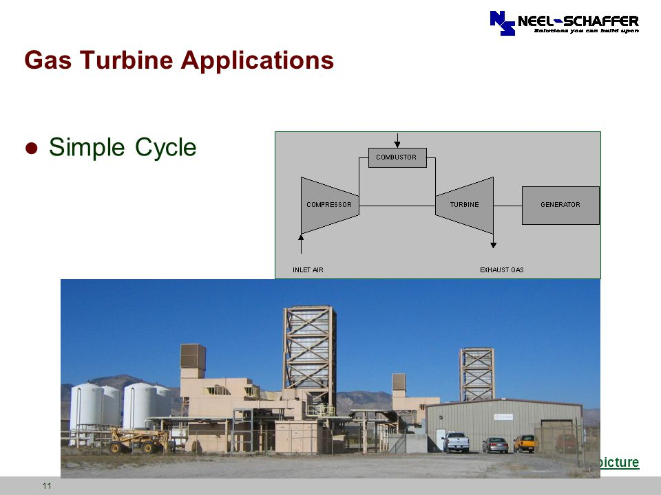 11 Gas Turbine Applications Simple Cycle Link to picture