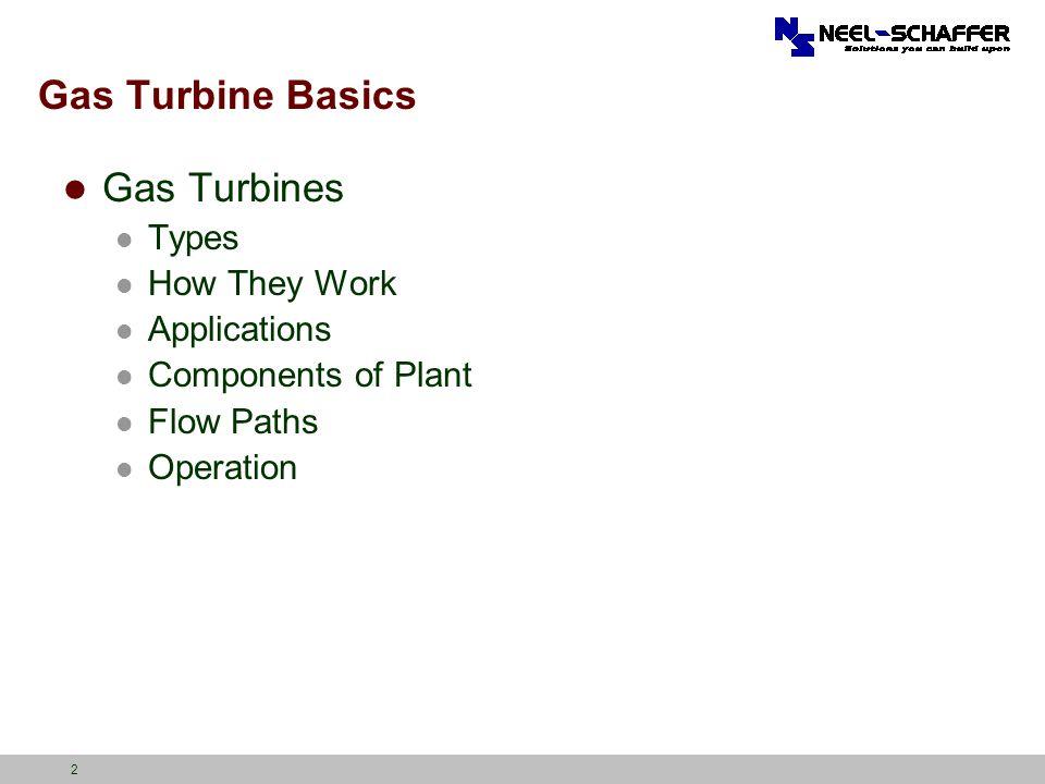 33 FT4 Gas Turbine – Gas Generator (Compressor)