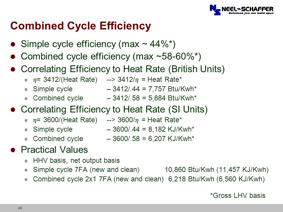 45 Combined Cycle Efficiency Simple cycle efficiency (max ~ 44%*) Combined cycle efficiency (max ~58-60%*) Correlating Efficiency to Heat Rate (Britis