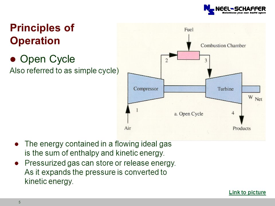 6 Brayton Cycle – Gas Turbine Cycle