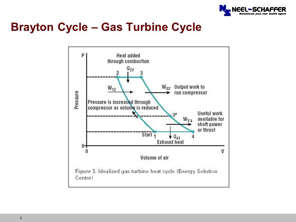 7 Thermodynamic Fundamentals Pressure Ratio & CT Components