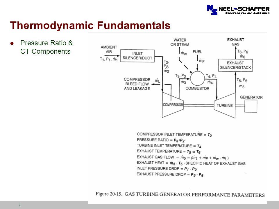 18 GE Combustion Turbine Comparisons