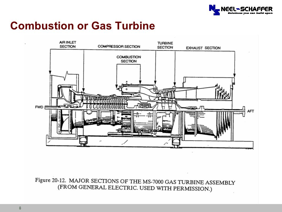 8 Combustion or Gas Turbine